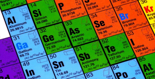 4 New elements make their way into the periodic table